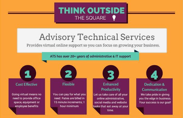 Advisory Technical Services